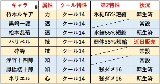f:id:sakanadefish:20210302221740p:plain