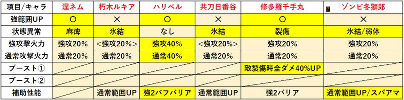 f:id:sakanadefish:20210303152726p:plain