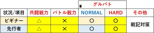 f:id:sakanadefish:20210303190733p:plain
