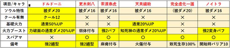 f:id:sakanadefish:20210303201750p:plain