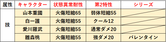 f:id:sakanadefish:20210304191529p:plain