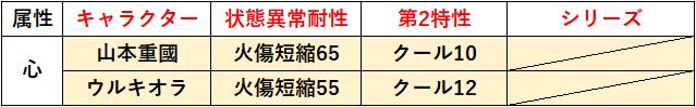 f:id:sakanadefish:20210304191543p:plain
