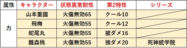 f:id:sakanadefish:20210304191548p:plain
