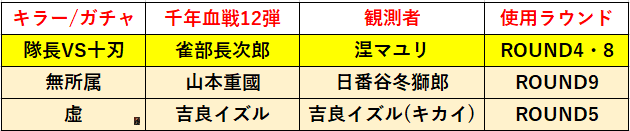 f:id:sakanadefish:20210305125221p:plain