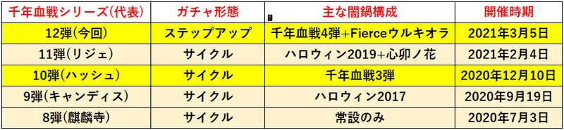 f:id:sakanadefish:20210305131111p:plain