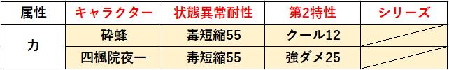f:id:sakanadefish:20210305215337p:plain