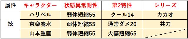 f:id:sakanadefish:20210306194718p:plain
