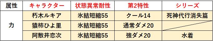 f:id:sakanadefish:20210307105343p:plain
