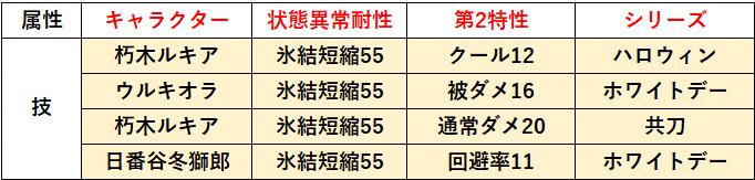 f:id:sakanadefish:20210307105351p:plain