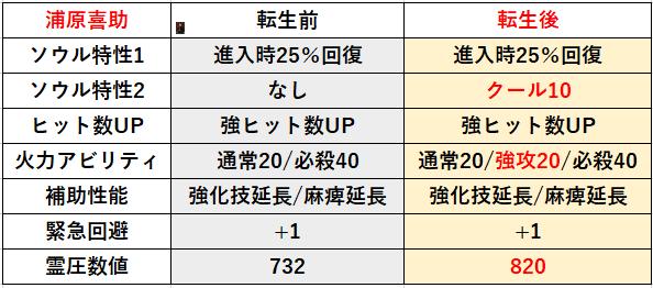 f:id:sakanadefish:20210308170604p:plain