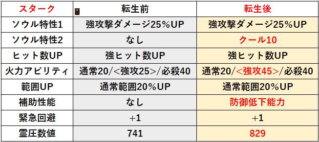 f:id:sakanadefish:20210308170609p:plain