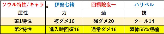 f:id:sakanadefish:20210308172708p:plain