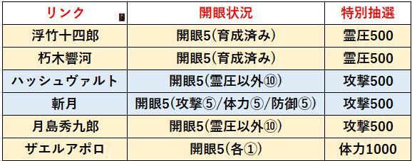f:id:sakanadefish:20210308213859p:plain