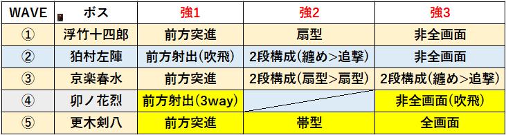 f:id:sakanadefish:20210308230512p:plain