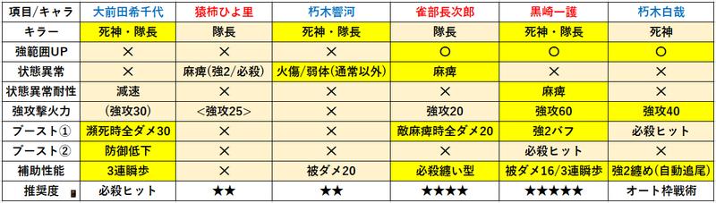 f:id:sakanadefish:20210309001027p:plain