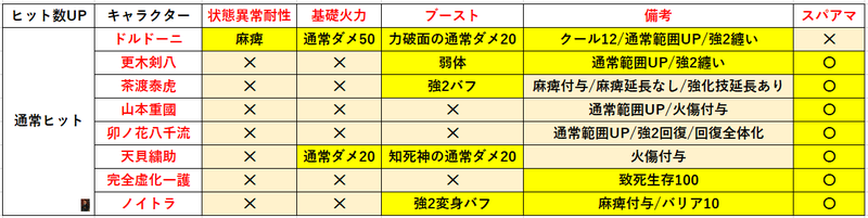 f:id:sakanadefish:20210309002905p:plain