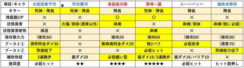 f:id:sakanadefish:20210309200912p:plain