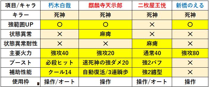 f:id:sakanadefish:20210309205113p:plain