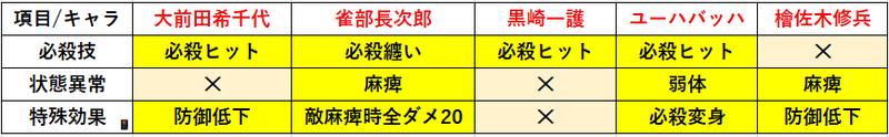 f:id:sakanadefish:20210309213844p:plain