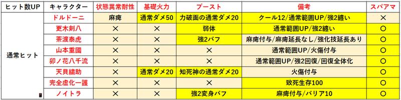 f:id:sakanadefish:20210309230907p:plain
