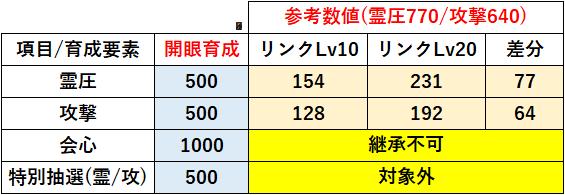 f:id:sakanadefish:20210310181123p:plain