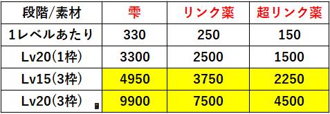 f:id:sakanadefish:20210310183904p:plain