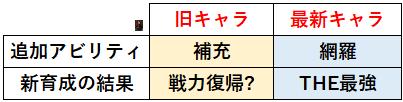 f:id:sakanadefish:20210310191140p:plain