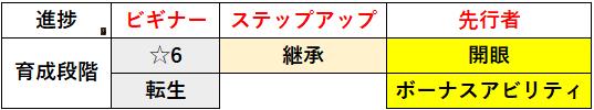 f:id:sakanadefish:20210310203105p:plain