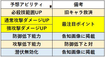 f:id:sakanadefish:20210310211247p:plain