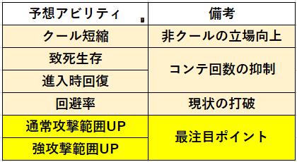f:id:sakanadefish:20210310211251p:plain