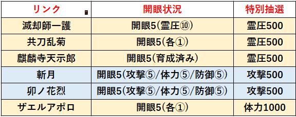 f:id:sakanadefish:20210311023713p:plain