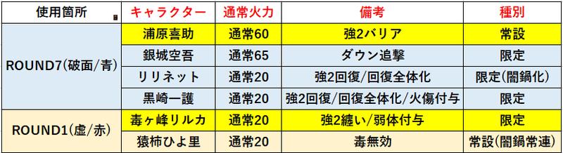 f:id:sakanadefish:20210311125633p:plain