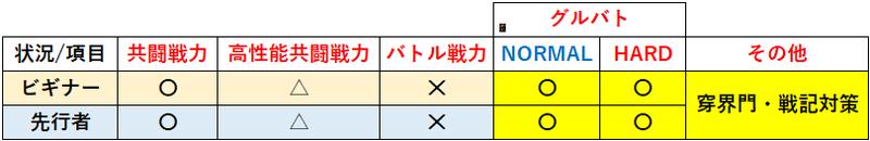f:id:sakanadefish:20210312122124p:plain