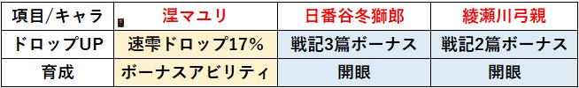 f:id:sakanadefish:20210312133350p:plain