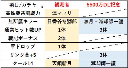 f:id:sakanadefish:20210312141424p:plain