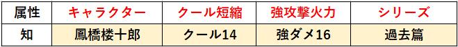 f:id:sakanadefish:20210313174533p:plain