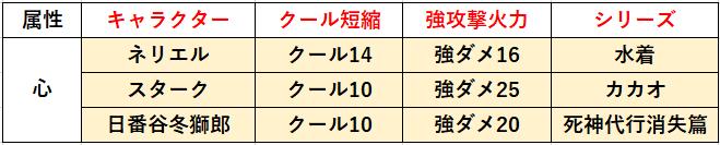 f:id:sakanadefish:20210313175109p:plain