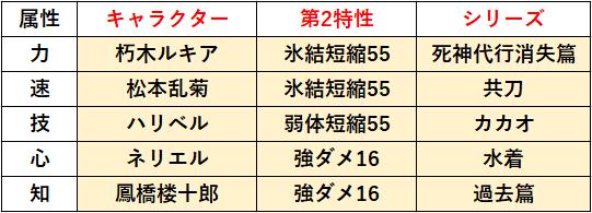 f:id:sakanadefish:20210313175314p:plain