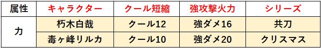 f:id:sakanadefish:20210313175927p:plain