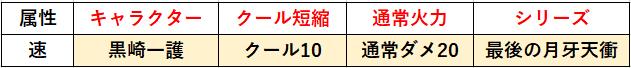 f:id:sakanadefish:20210314205550p:plain