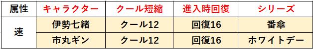 f:id:sakanadefish:20210315130359p:plain