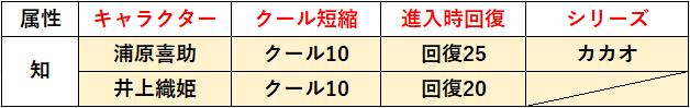 f:id:sakanadefish:20210315130405p:plain