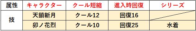 f:id:sakanadefish:20210315130419p:plain