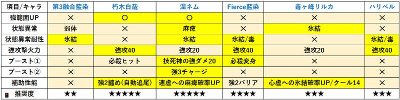 f:id:sakanadefish:20210315222050p:plain