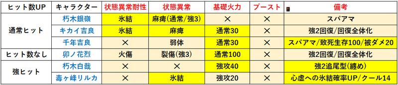 f:id:sakanadefish:20210315225655p:plain