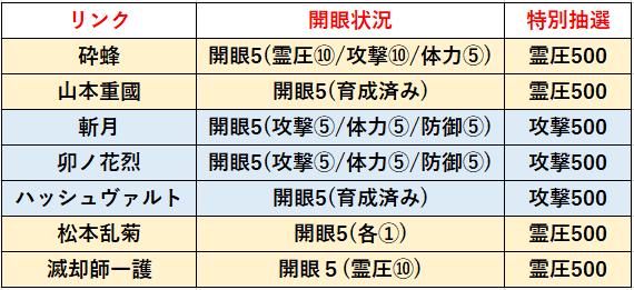 f:id:sakanadefish:20210315232231p:plain