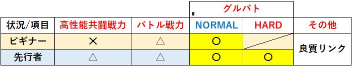 f:id:sakanadefish:20210316044738p:plain