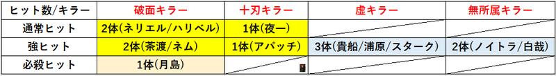 f:id:sakanadefish:20210316050227p:plain