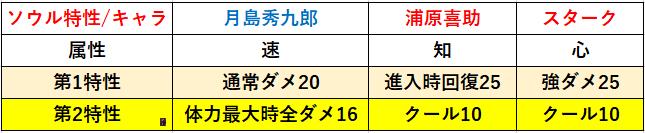 f:id:sakanadefish:20210316063147p:plain