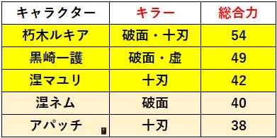 f:id:sakanadefish:20210316073936p:plain